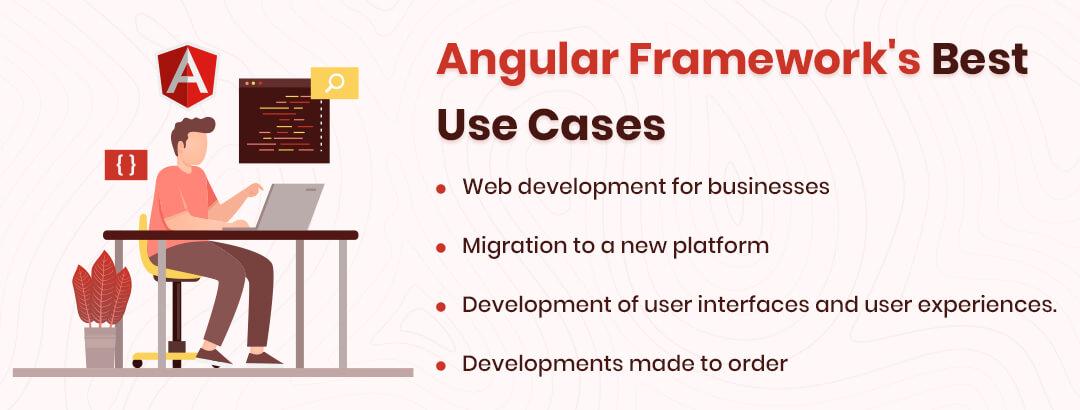Angular Framework's Best Use Cases