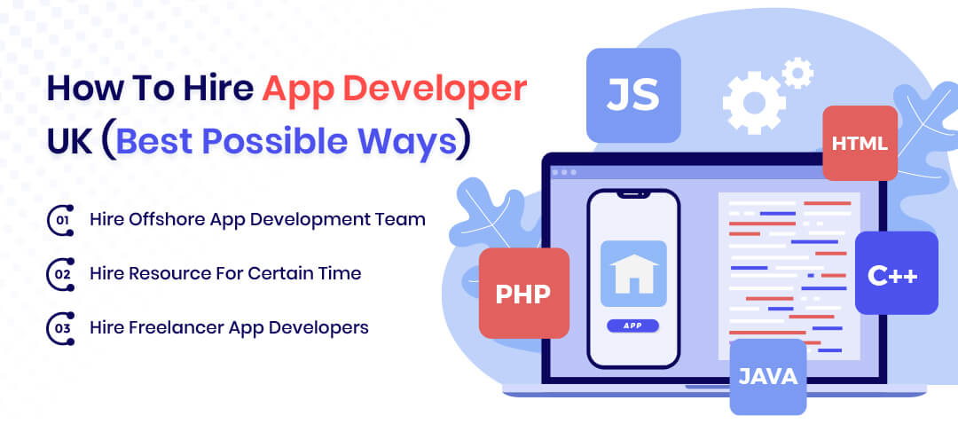 How-To-Hire-App-Developer-UK-(Best-Possible-Ways)