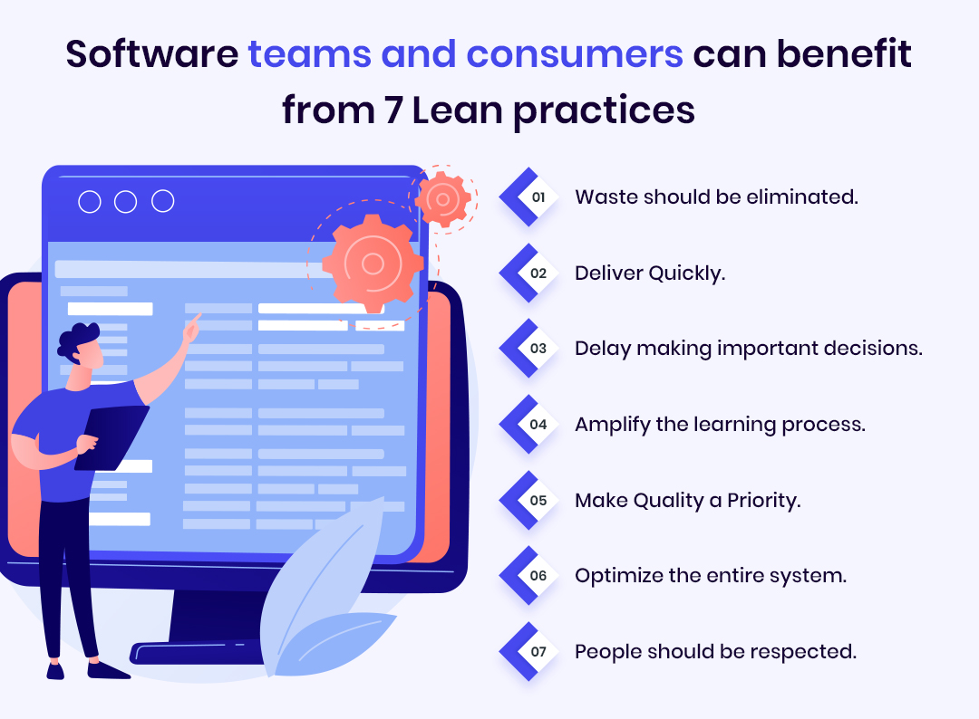 Software teams and consumers can benefit from seven Lean practices