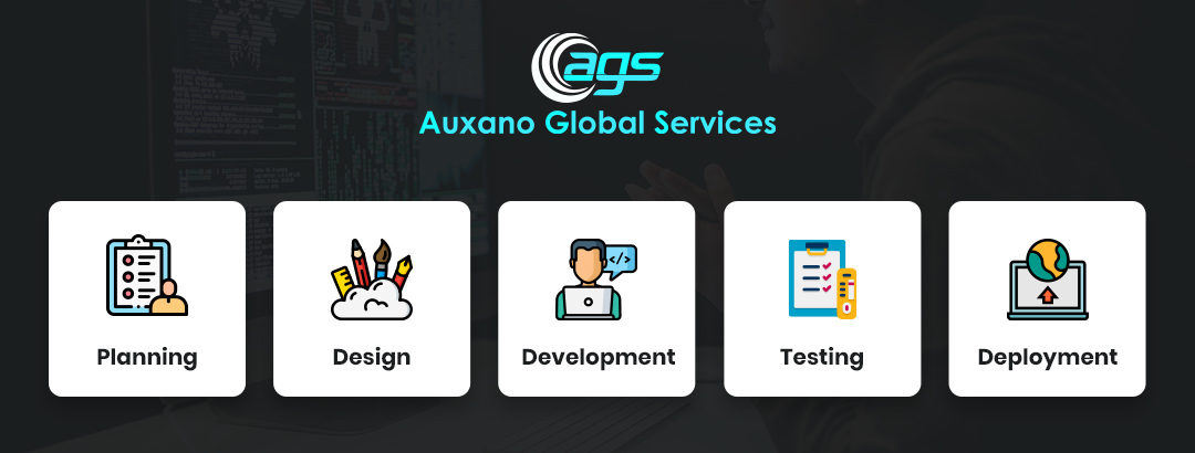 Auxano Global Services Cost Estimation