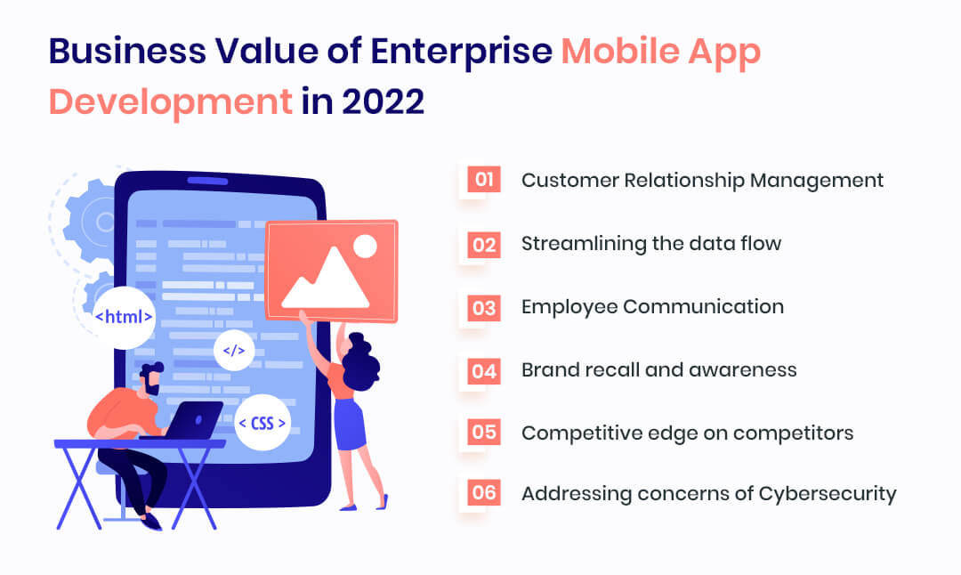 Business Value of Enterprise Mobile App Development in 2022