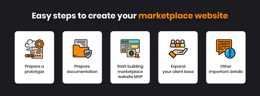 Easy steps to create your marketplace website