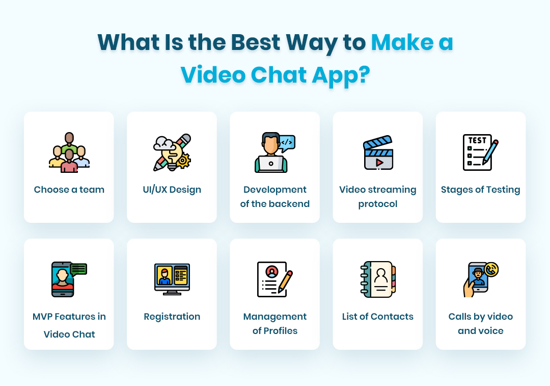 What Is the Best Way to Make a Video Chat App?