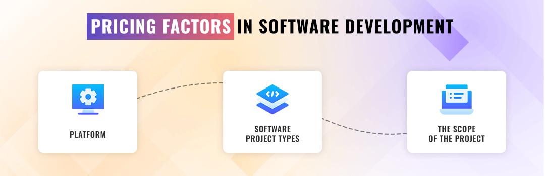 Pricing Factors in Software Development