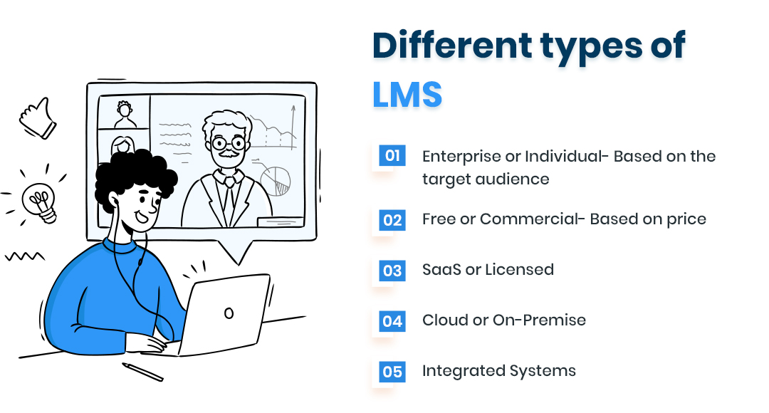 types of LMS