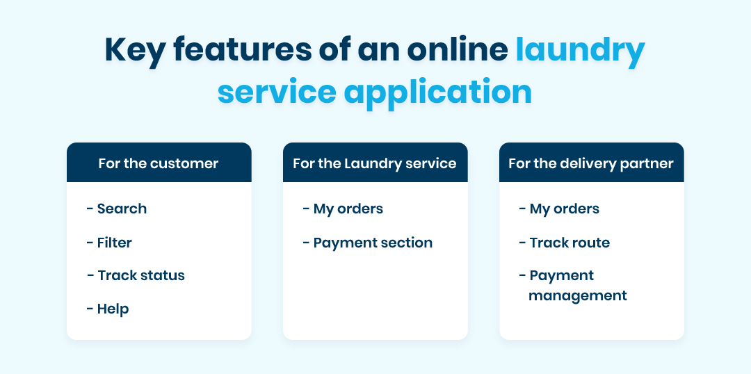 key features of an online laundry service application