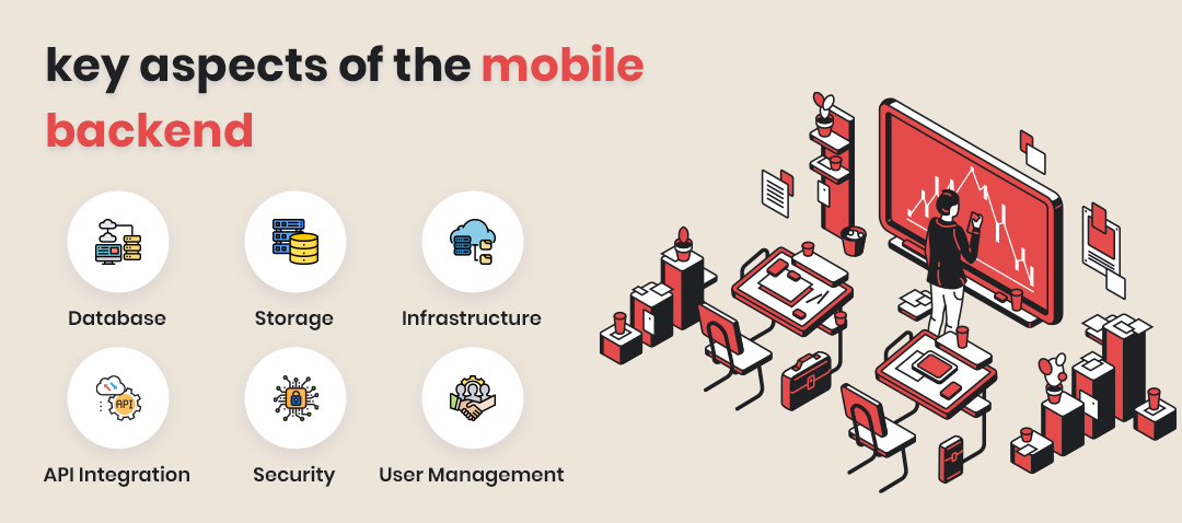 key aspects of the mobile backend