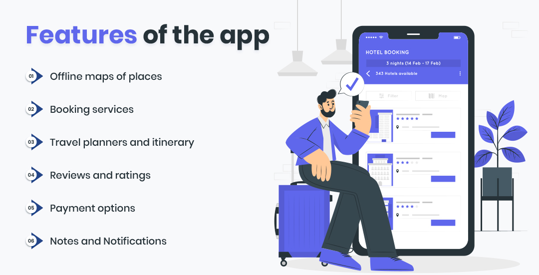 Features of the app