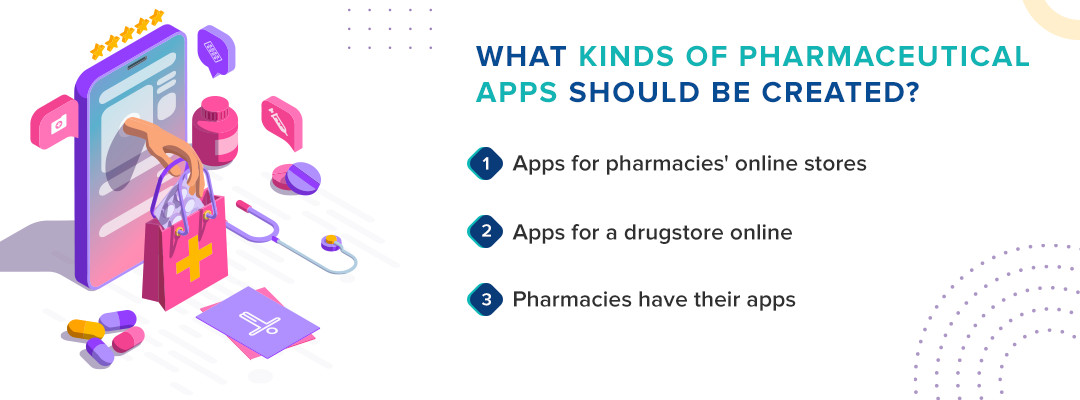 Kinds of Pharmaceutical Apps