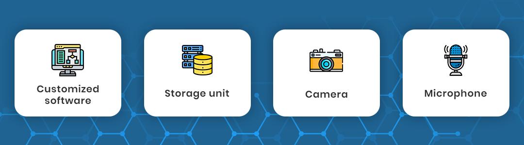 Telehealth requires four main things
