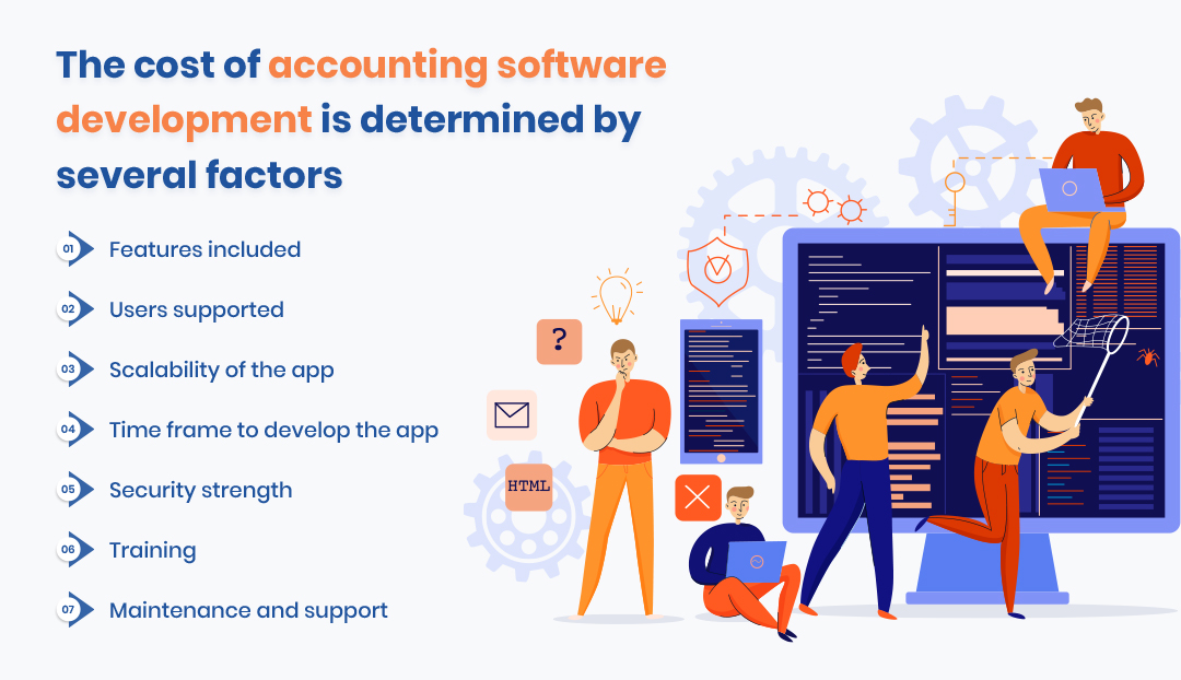 How much Does Accounting Software development cost?