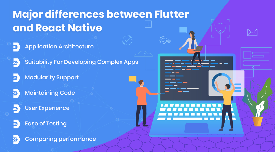 Major differences between Flutter and React Native